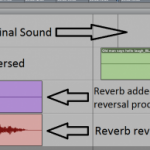 Creative Uses of Reverb