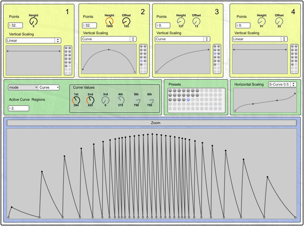 Complex Breakpoint Generator 1.1