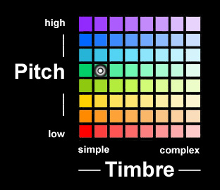 pitch-timbre UI-800b2-big