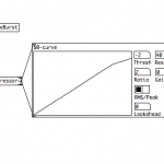 Tutorial: A compressor in Pure Data