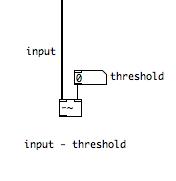 input-thresh