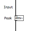 peakDetect