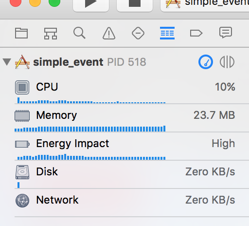 Xcode's Debugger shows how much the program is tasking the CPU, memory, energy impact, disk and network.