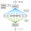 "Google Announces ""Omnitone"" Spatial Audio For The Web"