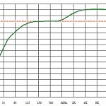 Loudness and Metering (Part 2)
