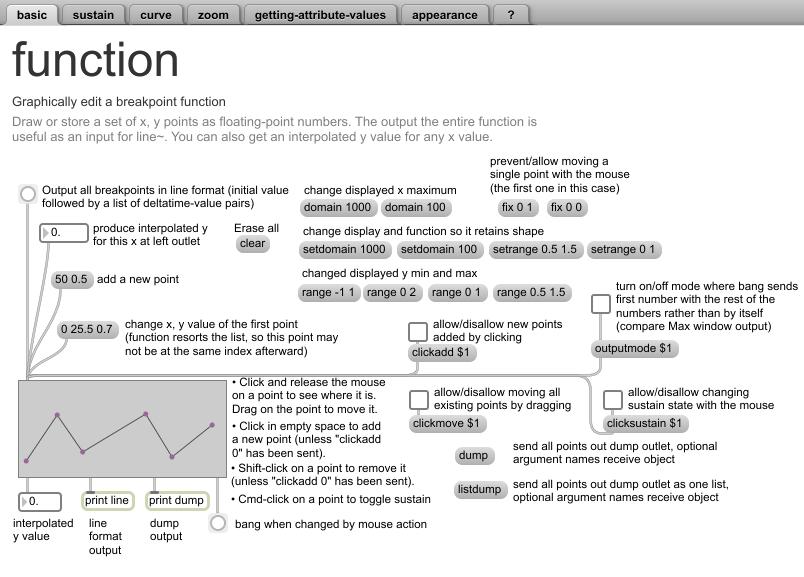 function help