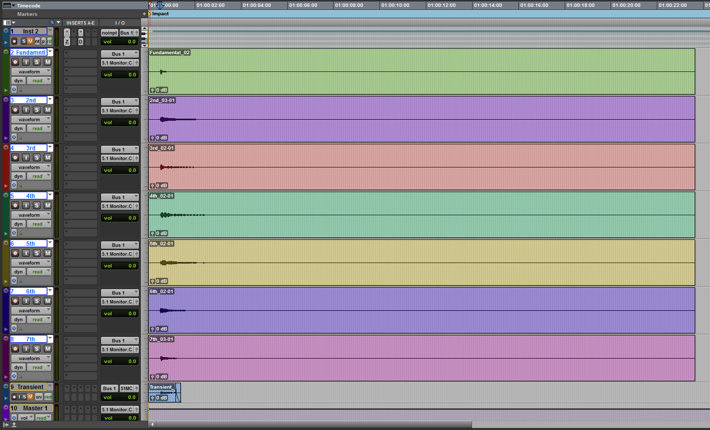 Individual Harmonics recorded out of Iris