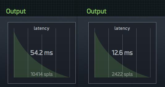 latency-graph